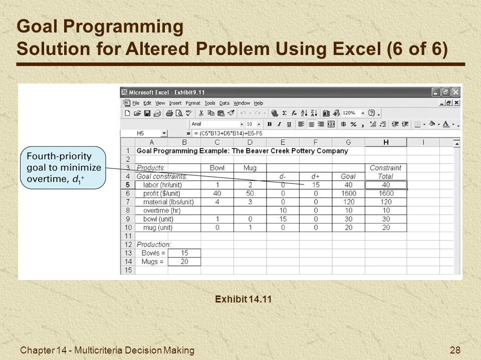 Solution for Altered Problem Using Excel (6 of 6)
