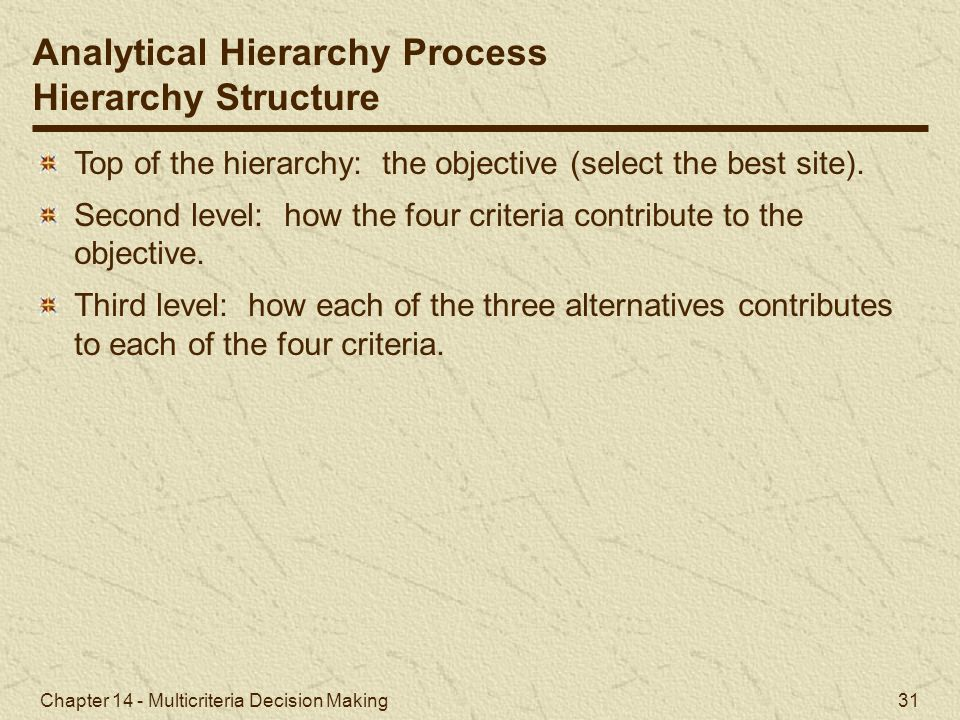 Analytical Hierarchy Process Hierarchy Structure