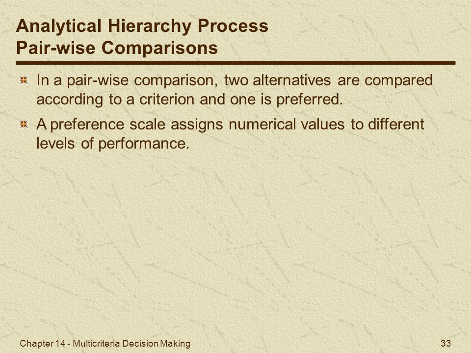 Analytical Hierarchy Process Pair-wise Comparisons
