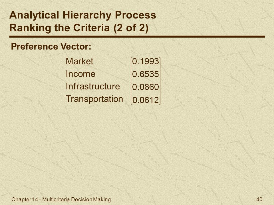 Analytical Hierarchy Process Ranking the Criteria (2 of 2)