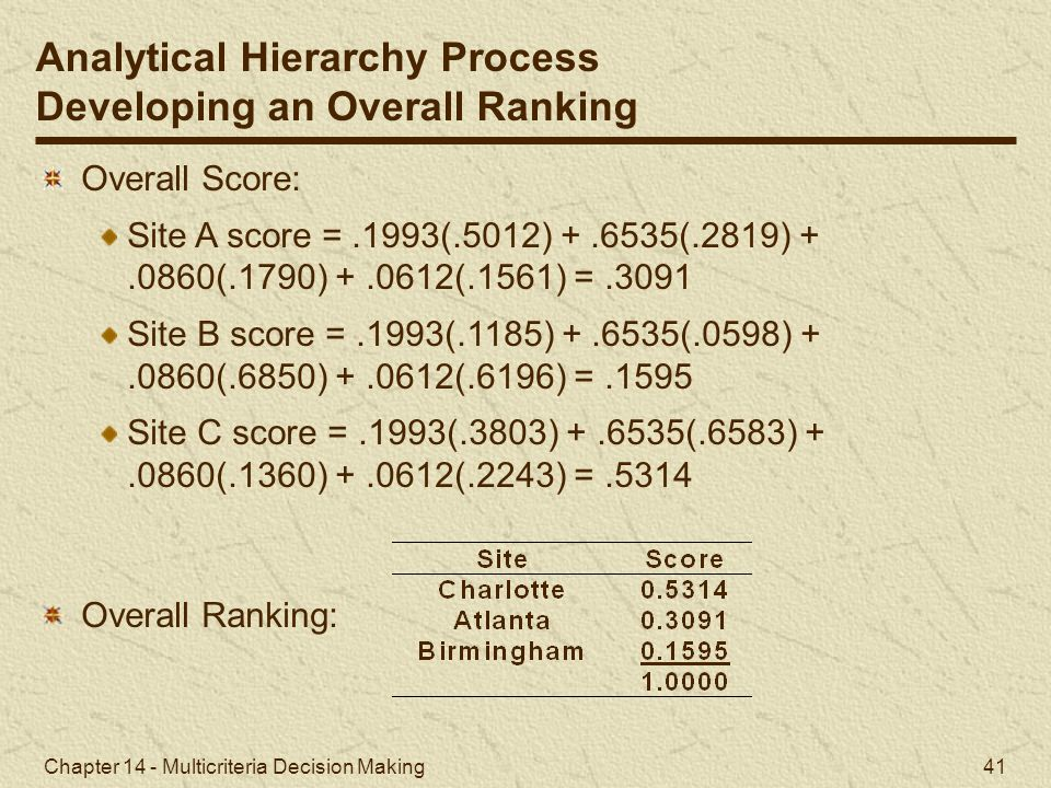 Analytical Hierarchy Process Developing an Overall Ranking