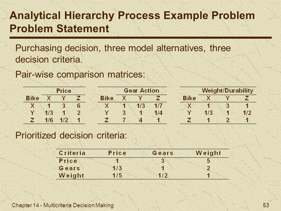 Analytical Hierarchy Process Example Problem Problem Statement