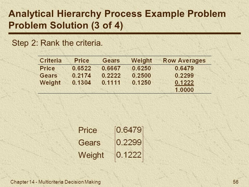 Analytical Hierarchy Process Example Problem Problem Solution (3 of 4)