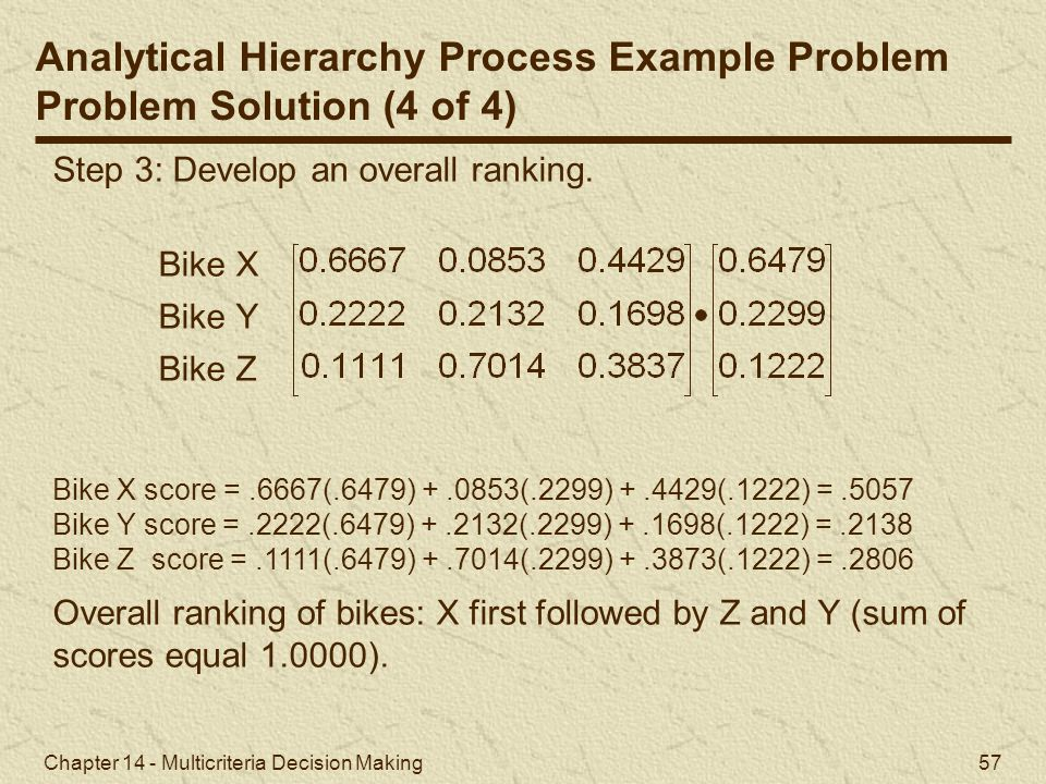 Analytical Hierarchy Process Example Problem Problem Solution (4 of 4)