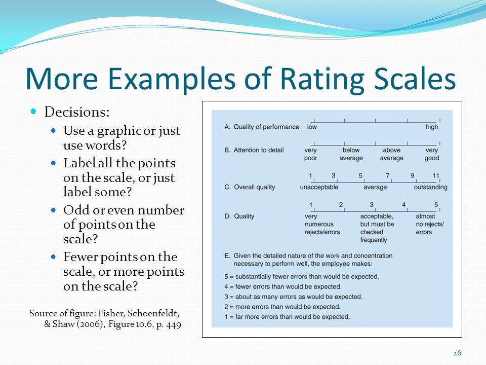More+Examples+of+Rating+Scales  Point Rating Scale Performance Examples on 4 point rubric scale, 4 point satisfaction scale, evaluation scale examples, ranking scale examples, map scale examples, reference point examples, 4 point scale performance appraisal, ratio scale examples, 7 point scale examples, marzano interview examples, likert scale survey examples, marzano learning scales examples, 4 point scale survey, performance rating scales examples, 4 point likert scale, five-point scale examples, 5 point likert scale template examples, marzano strategies examples, printable 5-point scale examples, 1 to 10 attractiveness examples,