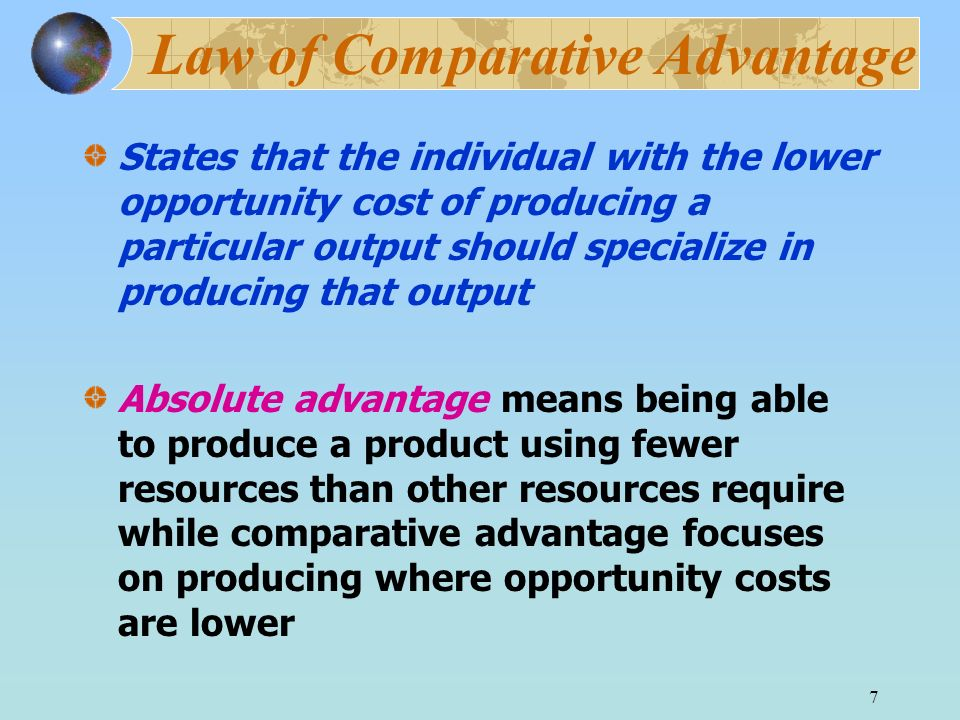 Law of Comparative Advantage