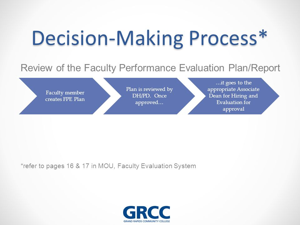 decision making performance review Performance review phrases - see more than 100 suggestions in this  makes hasty decisions without first collecting facts & data to inform the decision-making process.