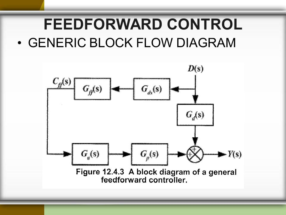 Process dynamics and control pdf