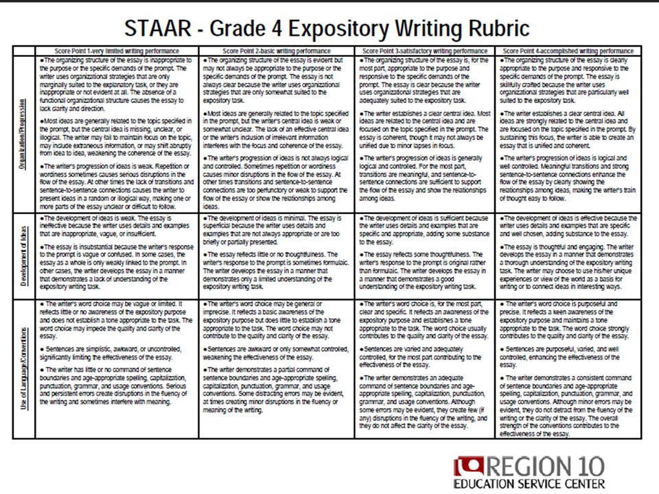 7th grade expository essay prompts