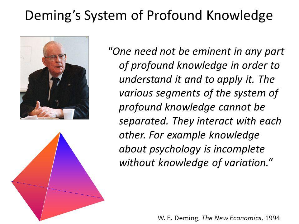 the new economics deming pdf