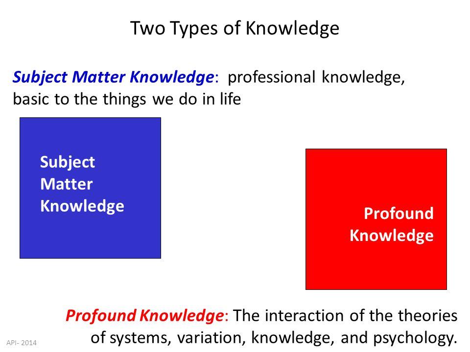 system of profound knowledge pdf