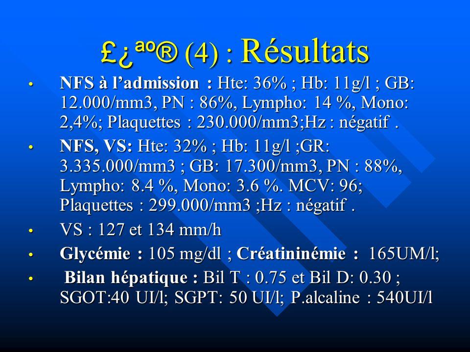 £¿ªº® (4) : Résultats
