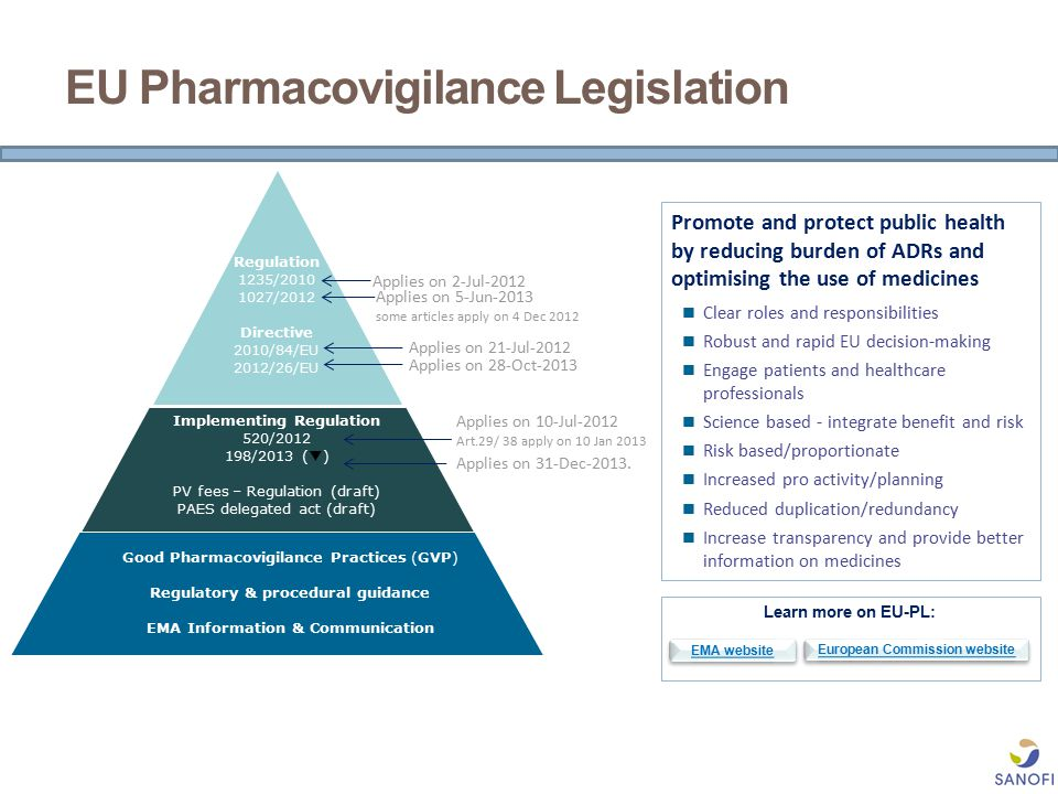 eu pharmacovigilance legislation  eu nl