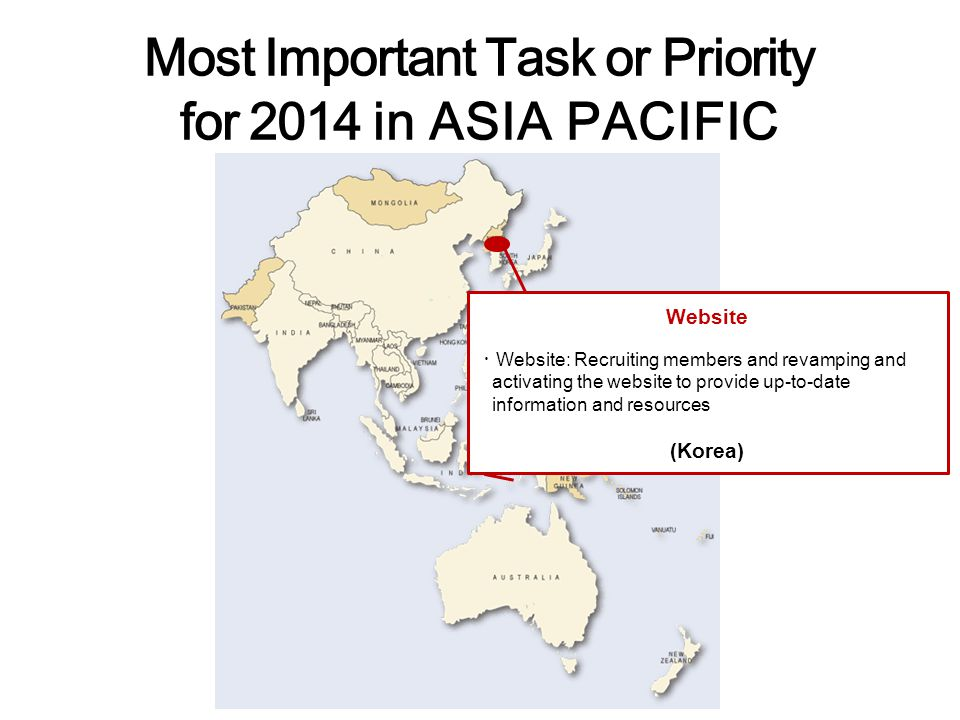 Most Important Task or Priority for 2014 in ASIA PACIFIC