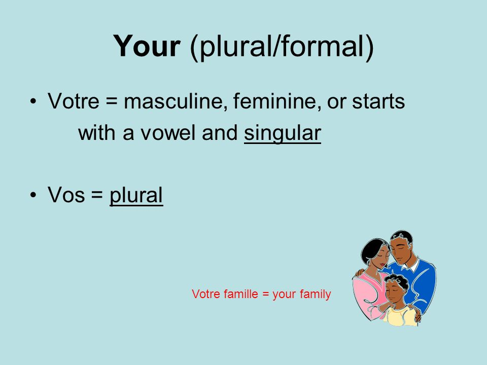 Your (plural/formal) Votre = masculine, feminine, or starts