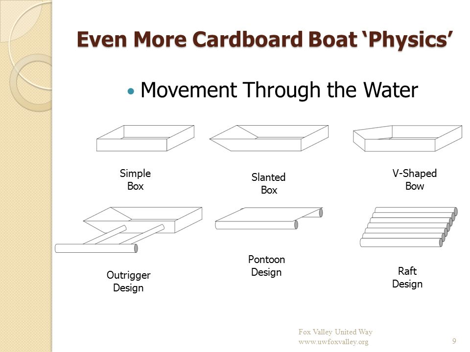 Cardboard Boat Building Basics Fox Valley United Way Campaign Kick ...