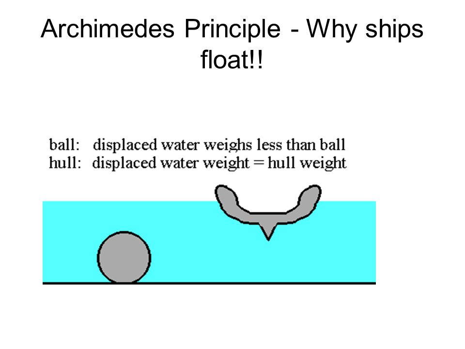 buoyancy why do ships float The chapter on buoyancy answers a few very important questions on floating and sinking: when does and object float or sink what causes objects to float.