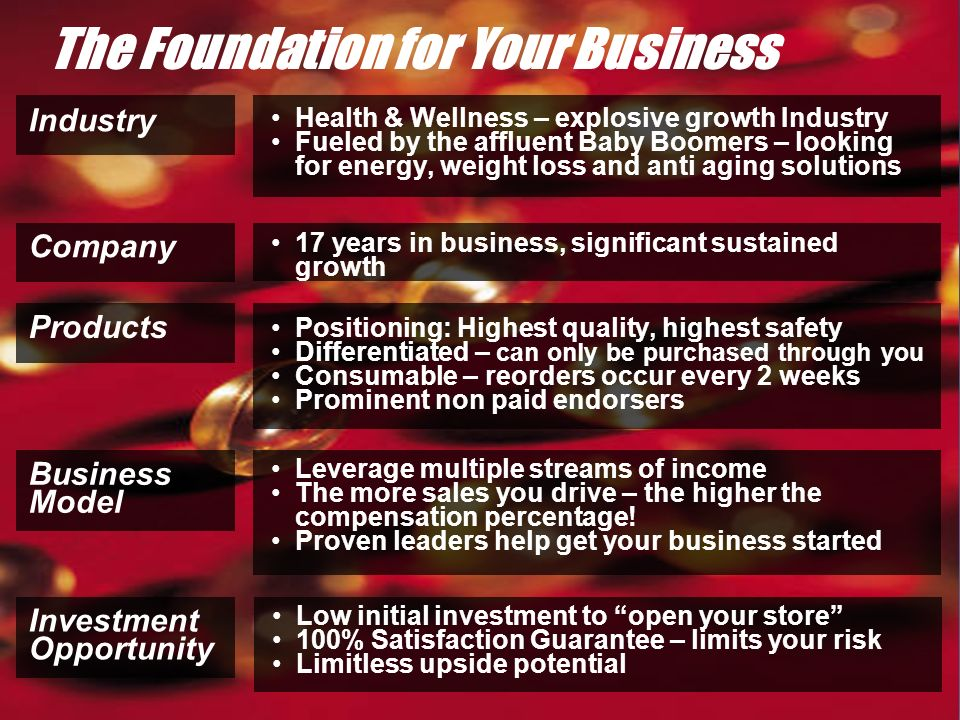 The Foundation for Your Business