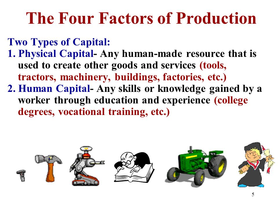 four types of production resources Economics resources are those scarce resources which help in the production of goods and services the economic resources are classified under two main heads: (1.