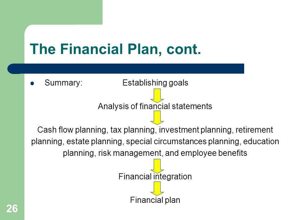 Introduction to Personal Financial Planning - ppt video ...