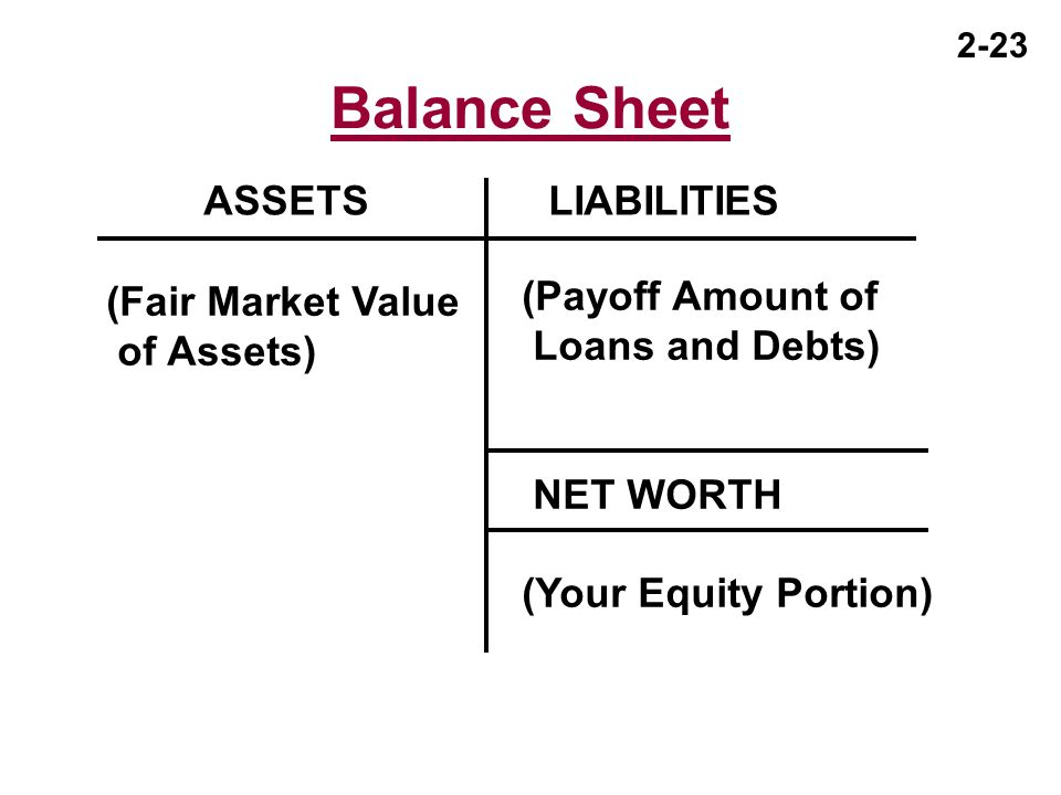 financial balance sheet and fair value Of fair value disclosure on the financial industry have been a topic of great   recorded on the balance sheet at fair values with unrealized gains.