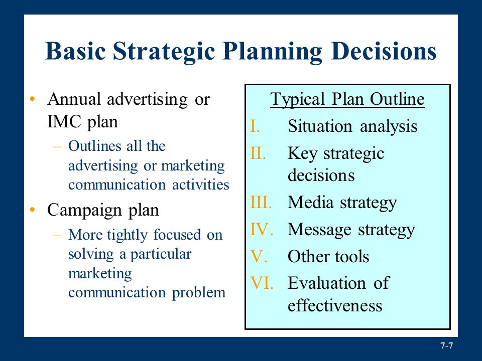 strategy plan outline
