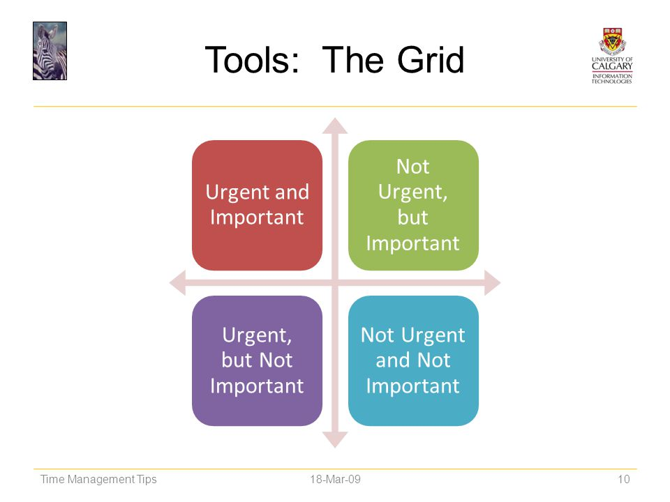Tools: The Grid Urgent and Important. Not Urgent, but Important. Urgent, but Not Important. Not Urgent and Not Important.