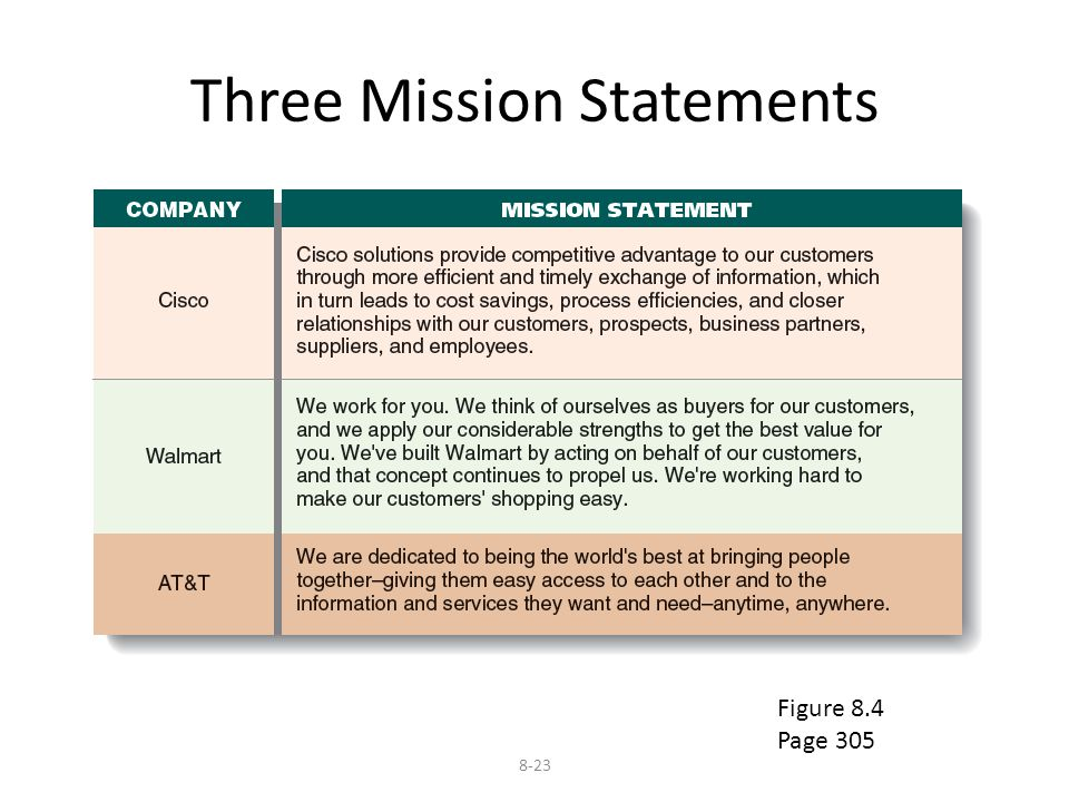 the manager as a planner and strategist essay The nature of the planning process: planning is a process that managers use to identify and select appropriate goals and courses of action for an organization.