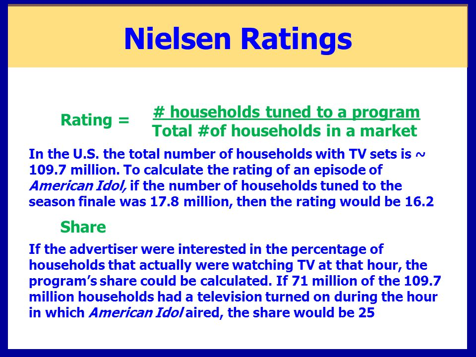how to join nielsen tv ratings