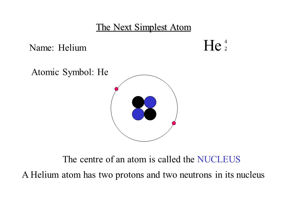 He The Next Simplest Atom Name: Helium Atomic Symbol: He