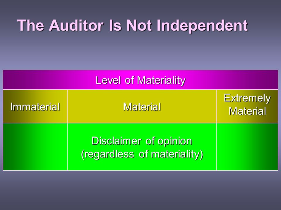 The Auditor Is Not Independent