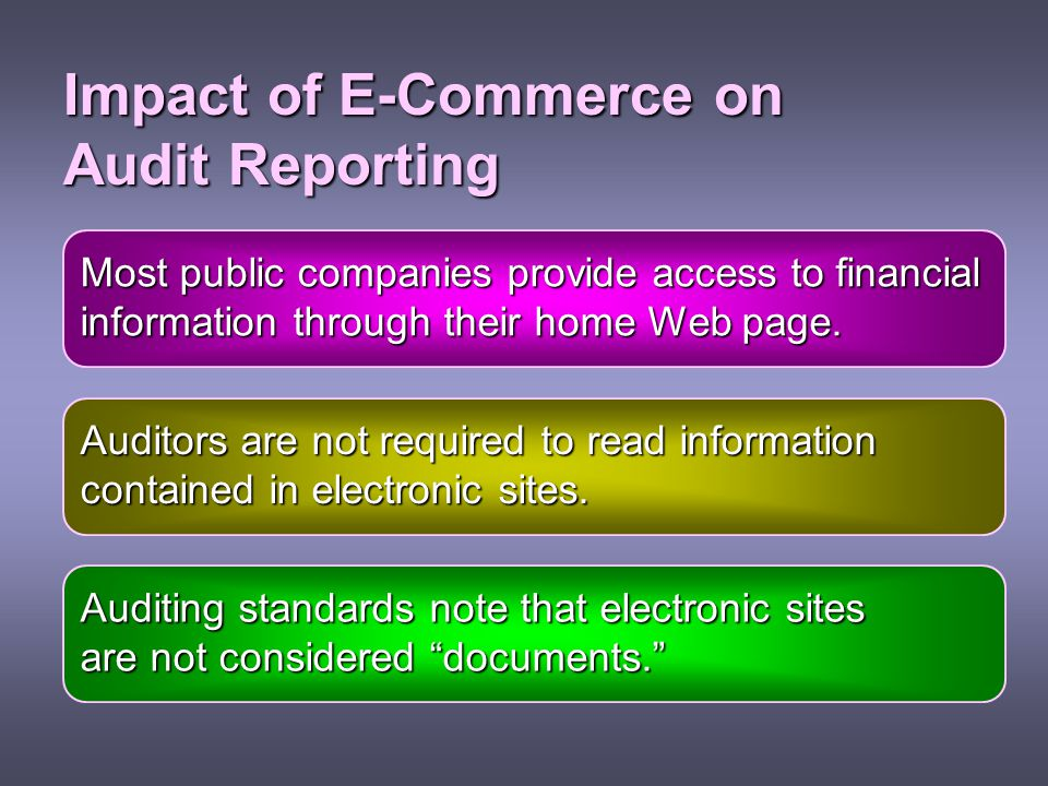 Impact of E-Commerce on Audit Reporting
