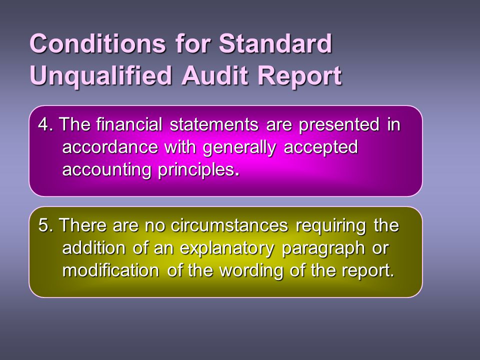Conditions for Standard Unqualified Audit Report