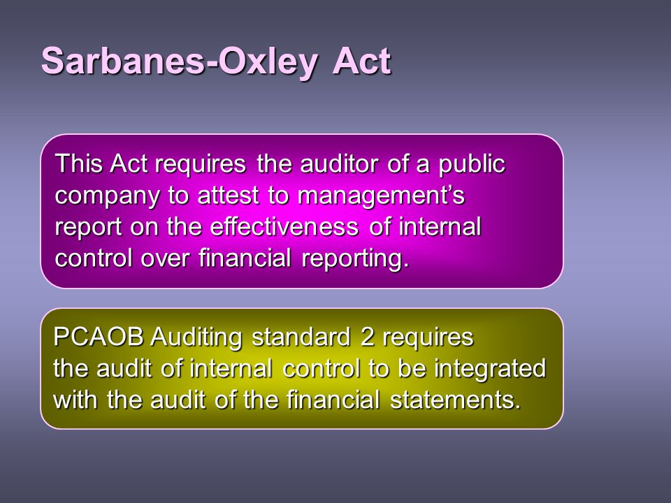 Sarbanes-Oxley Act This Act requires the auditor of a public