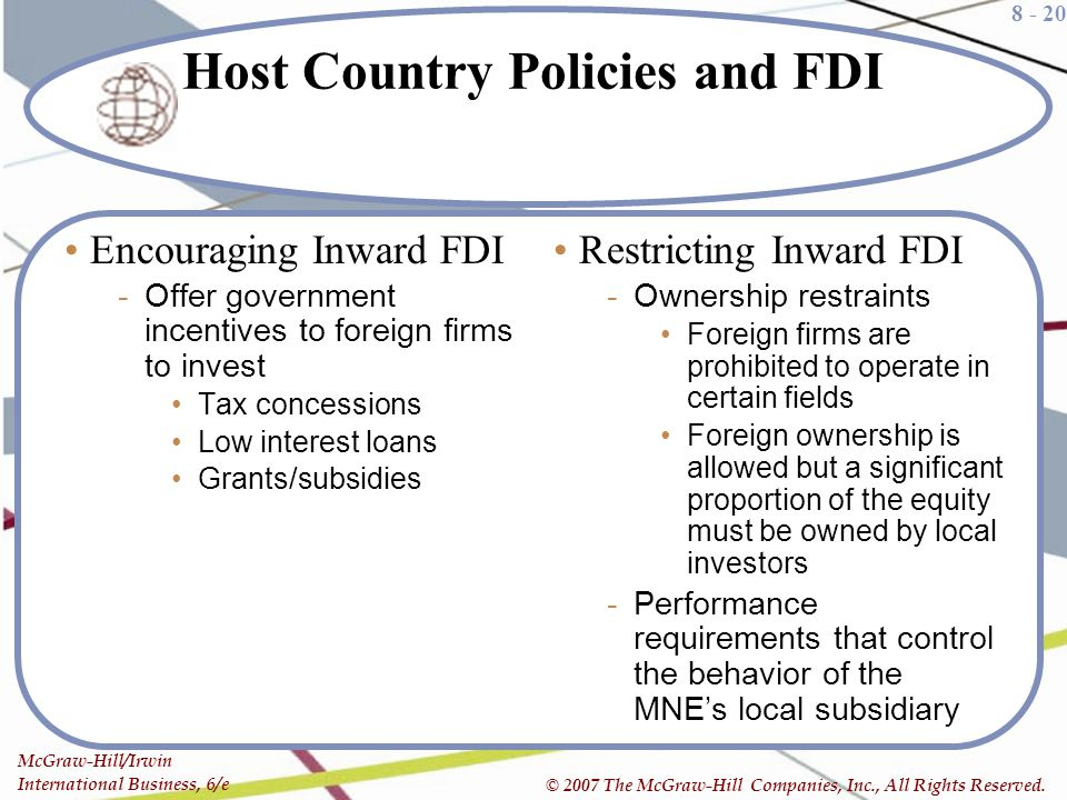Host Country Policies and FDI