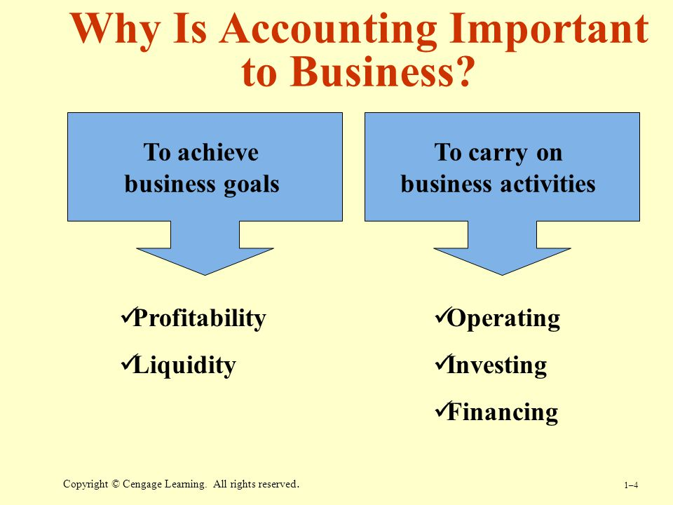 why is accounting important and what 5 key reasons why great financial management is so important for  we'll talk through why this is so important,  what does your financial accounting and.