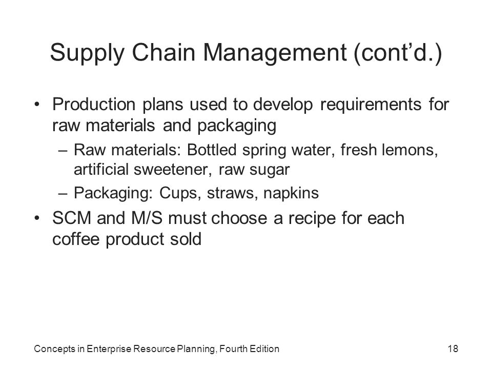 Supply Chain Management (cont'd.)