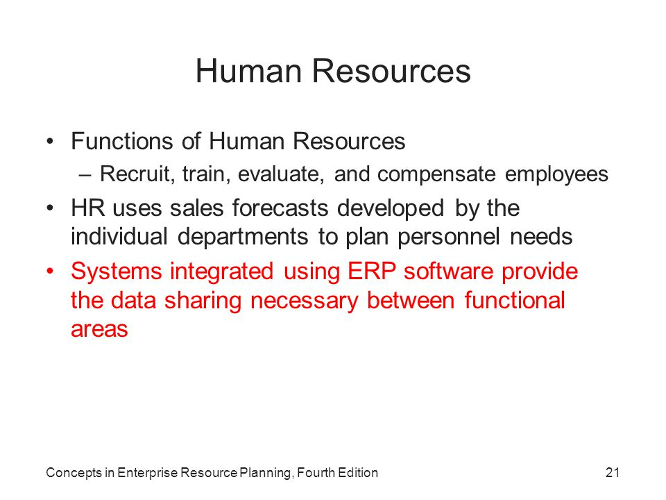 Human Resources Functions of Human Resources