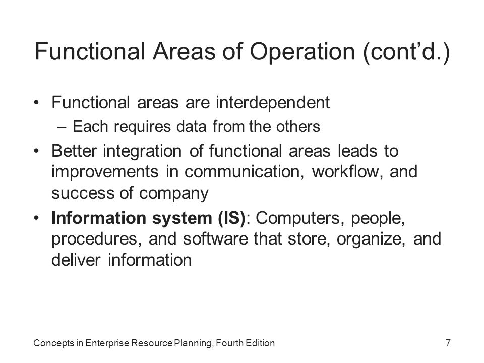 Functional Areas of Operation (cont'd.)
