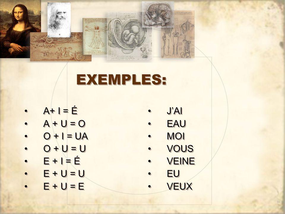 EXEMPLES: A+ I = É A + U = O O + I = UA O + U = U E + I = É E + U = U