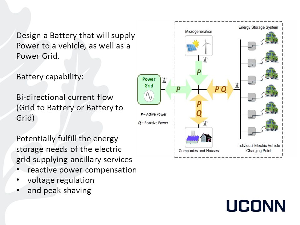 Design a Battery that will supply Power to a vehicle, as well as a Power Grid.