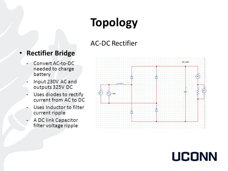 Topology AC-DC Rectifier Rectifier Bridge