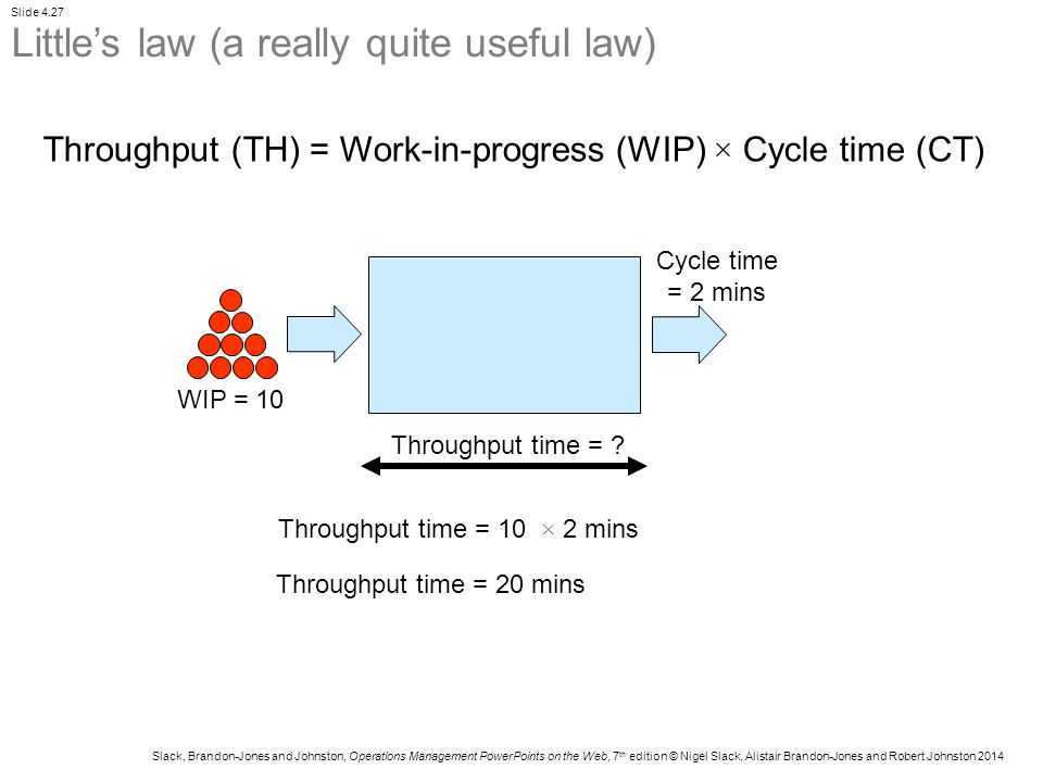 Throughput (TH) = Work-in-progress (WIP) × Cycle time (CT)