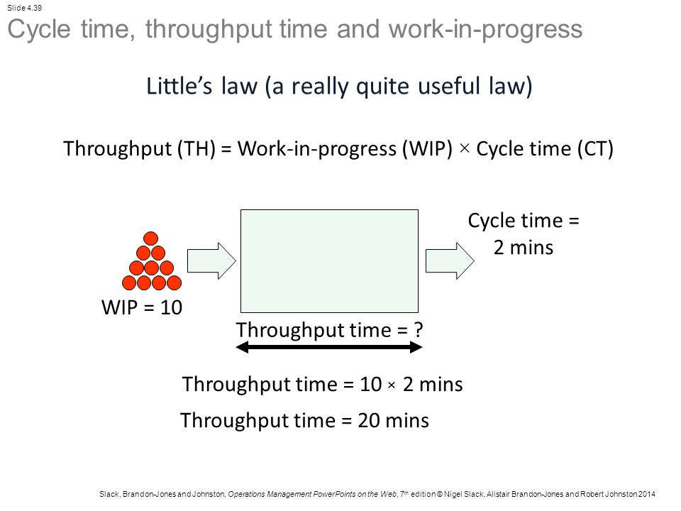 Cycle time, throughput time and work-in-progress