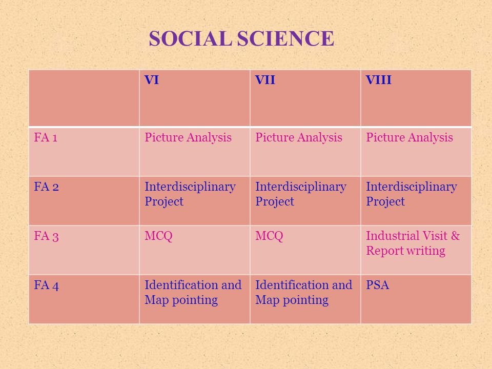 hsp3u1 social science analysis assignment 3 unless specified by the teacher, assignments are due at the beginning of the period, on the due date assigned by the teacher assignments will not be accepted once a marked assignment has been returned to the class cut-off dates for late assignments are not  negotiable 4.