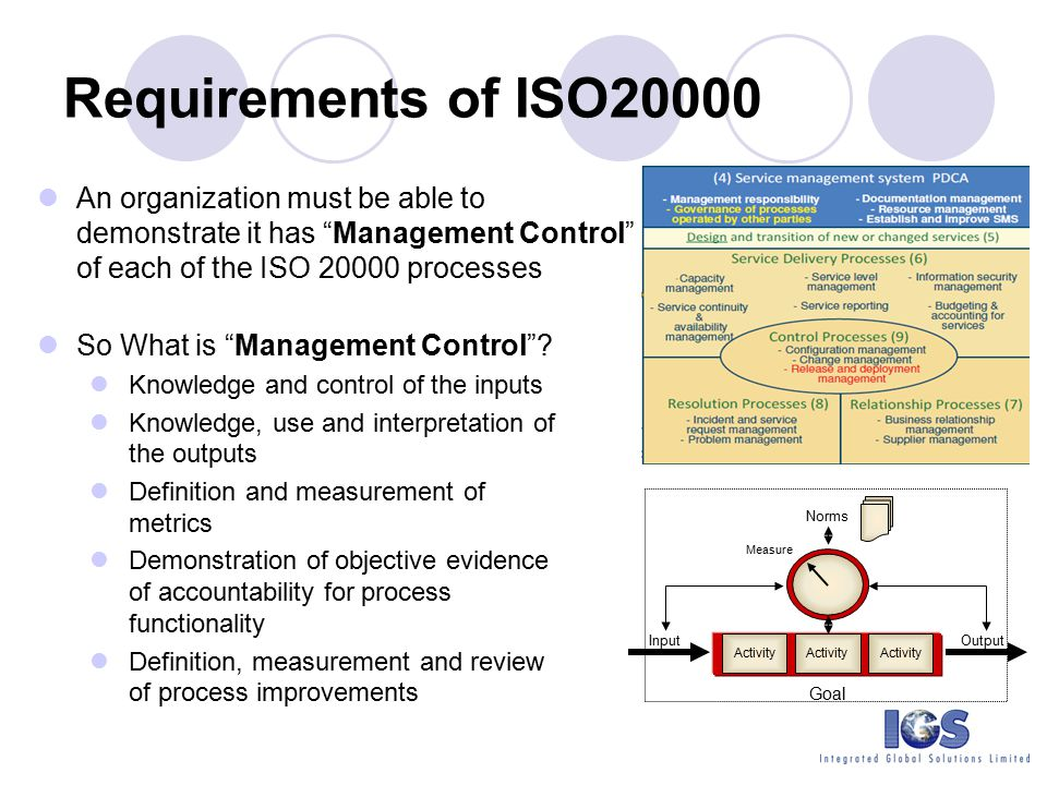 iso 20000 pdf free download