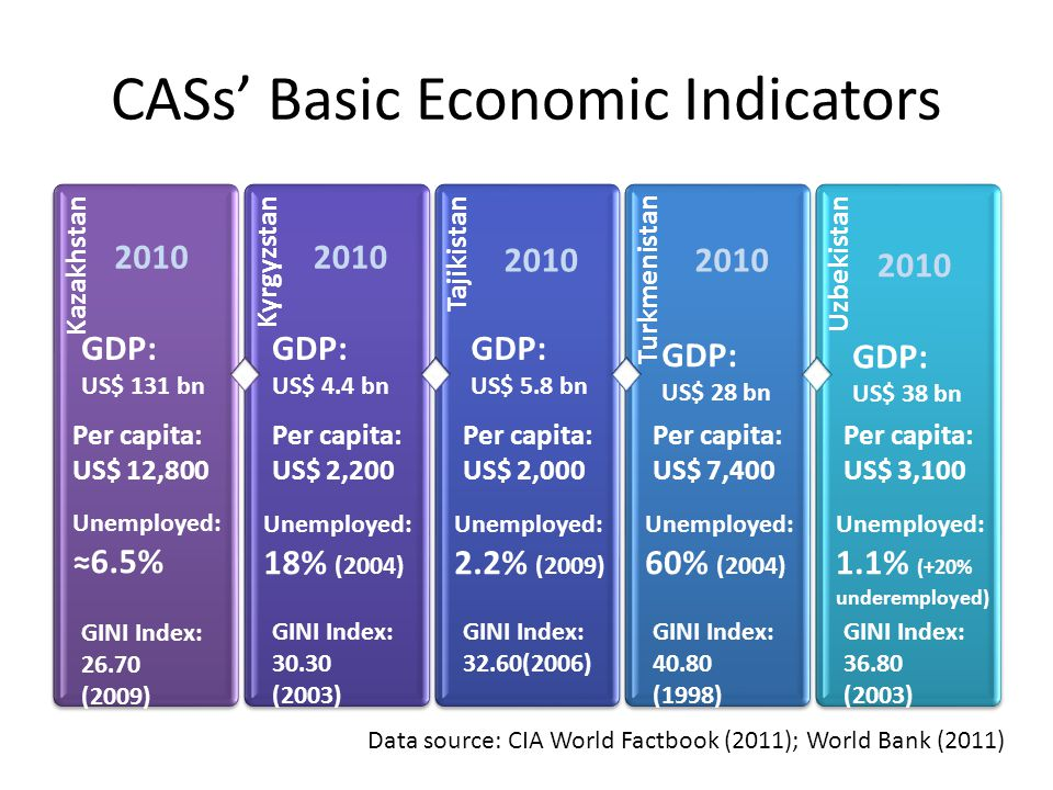 comparison of basic economic indicators of Statistics note : here you table 16 - basic health indicators table 17 says the african economic outlook 2017.