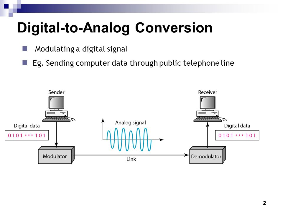 Selecting Mixed-Signal Components for Digital Communication Systems-II