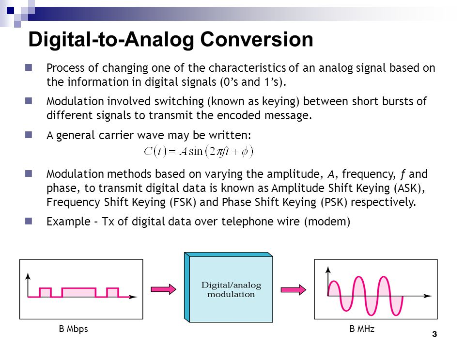 digital modulation in data communicaion 2015-8-6  teqip-ii/2015/up1g01/shopping/67 30-jul-2015 to, silicom electronics pvt ltd  digital data generator to generate any binary.
