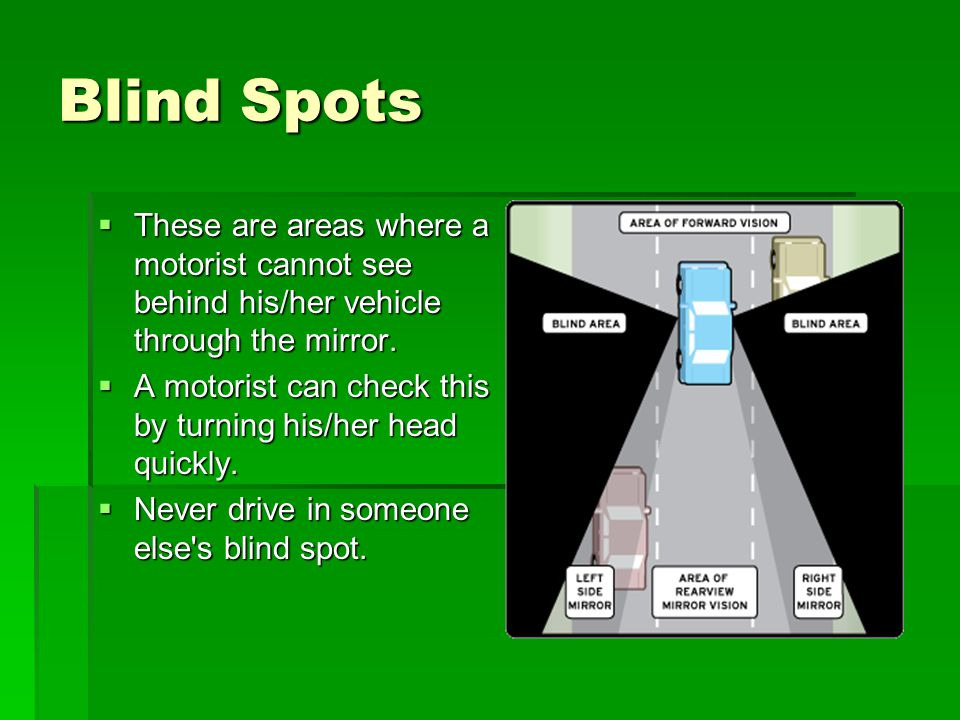 Blind Spots These are areas where a motorist cannot see behind his/her vehicle through the mirror.